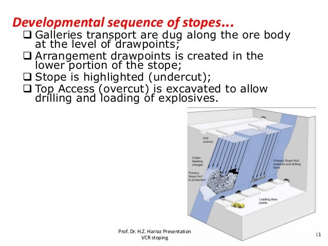 Developmental sequence of stopes...  Galleries transport are dug along the ore body at the level of drawpoints;  Arrange...
