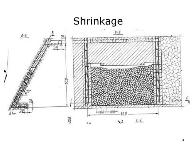Shrinkage 4