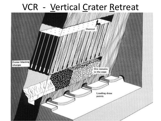 VCR - Vertical Crater Retreat