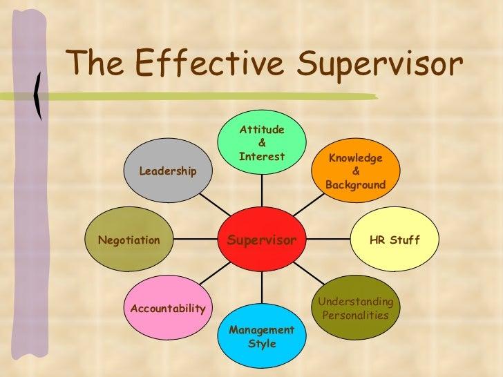 Shrinked  Safety Fundamentals For Supervisors Presentation