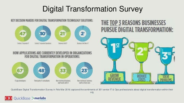 QuickBase Digital Transformation Survey in Feb-Mar 2016 captured the sentiments of 301 senior IT & Ops professionals about...
