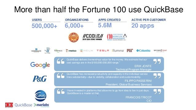 500,000+ USERS 5.6M APPS CREATED 6,000+ ORGANIZATIONS 20 apps ACTIVE PER CUSTOMER QuickBase delivers tremendous value for ...
