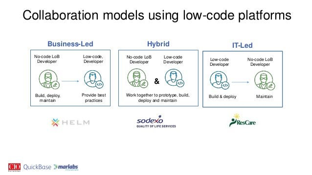 Collaboration models using low-code platforms Business-Led No-code LoB Developer Low-code, Developer Build, deploy, mainta...