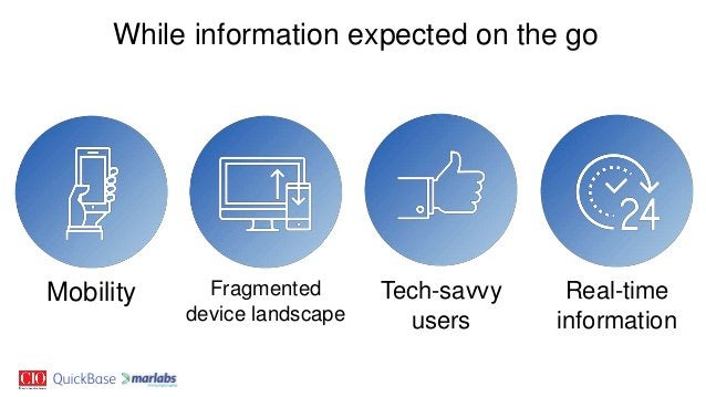 While information expected on the go Mobility Fragmented device landscape Tech-savvy users Real-time information