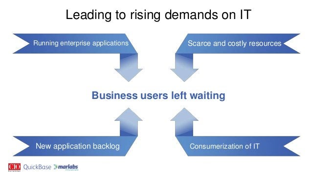 Business users left waiting Leading to rising demands on IT Running enterprise applications Scarce and costly resources Co...