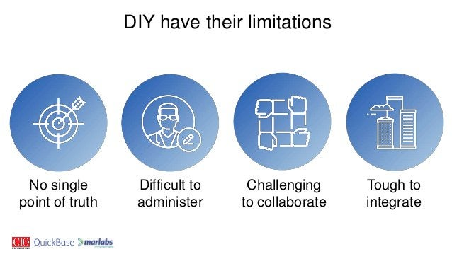 DIY have their limitations No single point of truth Difficult to administer Challenging to collaborate Tough to integrate