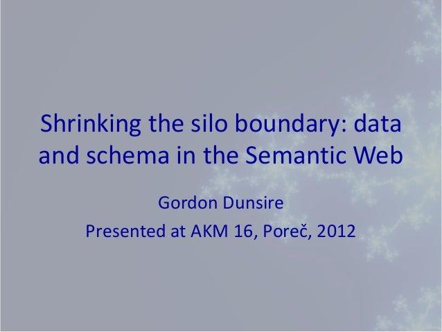 Shrinking the silo boundary: dataand schema in the Semantic Web            Gordon Dunsire    Presented at AKM 16, Poreč, 2...