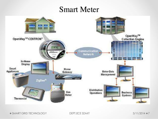 """computer and smart grid technology Electric grids, two-way digital communication and computer processing  technologies  to better understand the policy context of smart grids, the climate  & energy  """"enhancing efficiency and renewables with smart grid  technologies and."""