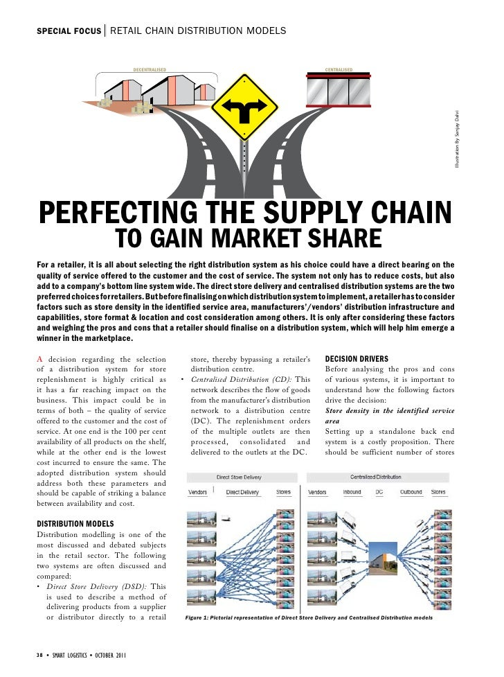 supply chain management based on sap systems architecture and planning processes