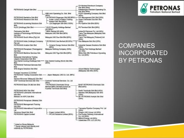 List of abbreviations in oil and gas exploration and production