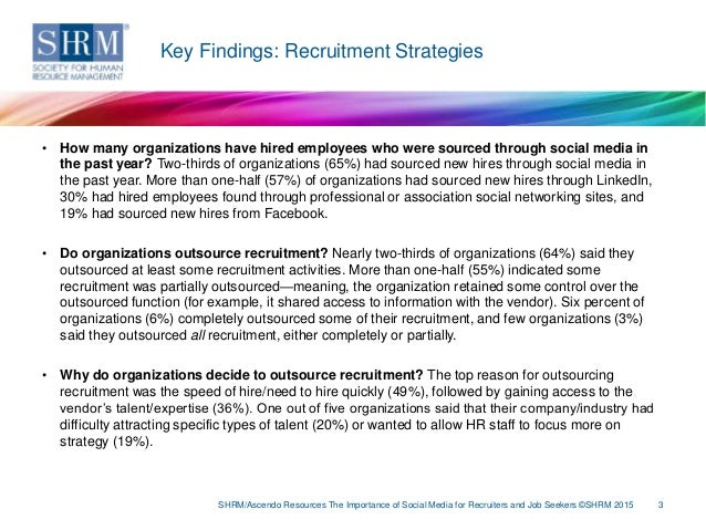 importance of shrm Date: february 26, 06 strategic human resource management (shrm) has gained importance in managing critical resources currently, shrm has become more relevant in service organizations.