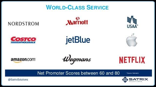 Net Promoter Scores between 60 and 80 *Source: Satmetrix WORLD-CLASS SERVICE @SatrixSolutions