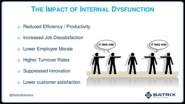 THE IMPACT OF INTERNAL DYSFUNCTION o Reduced Efficiency / Productivity o Increased Job Dissatisfaction o Lower Employee Mo...