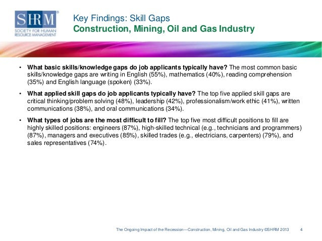 Industrial gas supply and services for the oil & gas industry