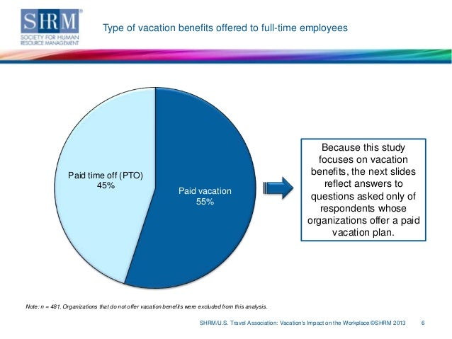 benefits of vacation Summary plan description the amo vacation plan provides a benefit payable to eligible participants who qualify based on applicable covered employment under the deep.