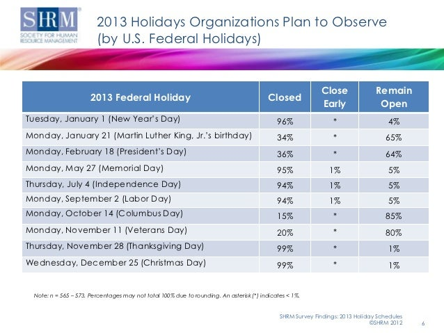 shrm 2013 holiday schedules 121018161542 phpapp0