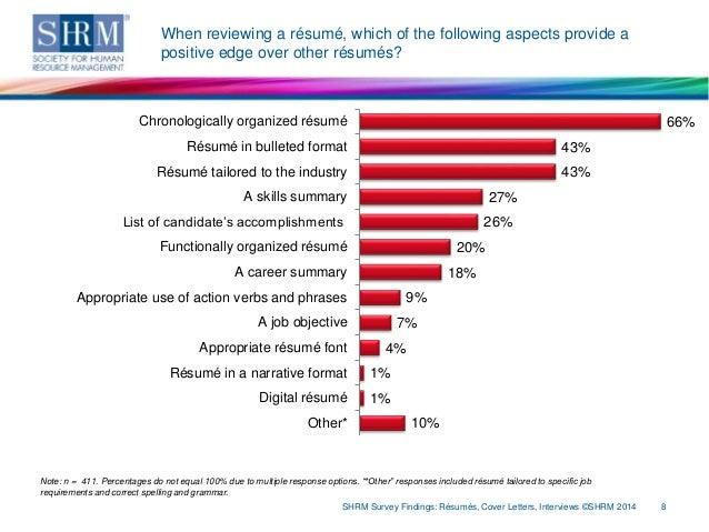 shrm 2013 survey findings resume v5