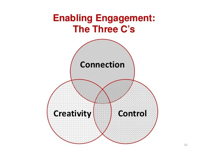 Enabling Engagement:   The Three C's       ConnectionCreativity     Control                         10