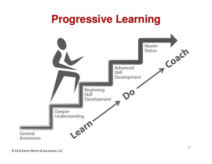 Progressive Learning                                                   27©2012KarenMartin&Associates,LLC
