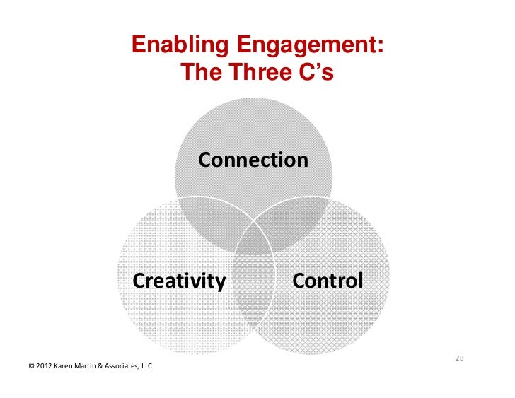 Enabling Engagement:                                 The Three C's                                        Connection      ...