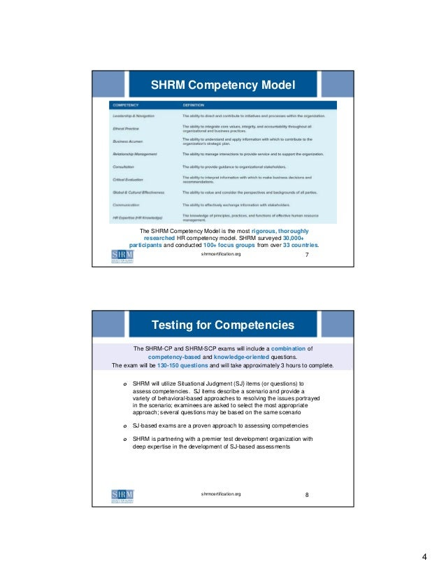 Shrm New Certifications Shrm Cp And Shrm Scp