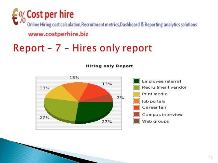 Shrm recruitment cost per hire calculatoranalyticsmetrics for highe 13 ccuart Images