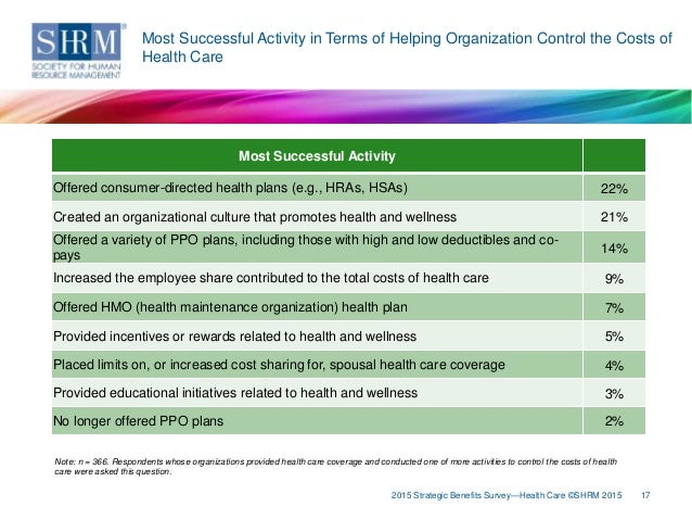 chandler health strategy 2015 17 Guiding policies, plans and strategies 17 the health services act 1994 18  strategy 27 use ngos and private health providers for service delivery in most difficult areas 68 rationale 68  plan (2010/11 f 2012/13)3 and the nhsp r2 2010 f 20154 in addition the evolving.