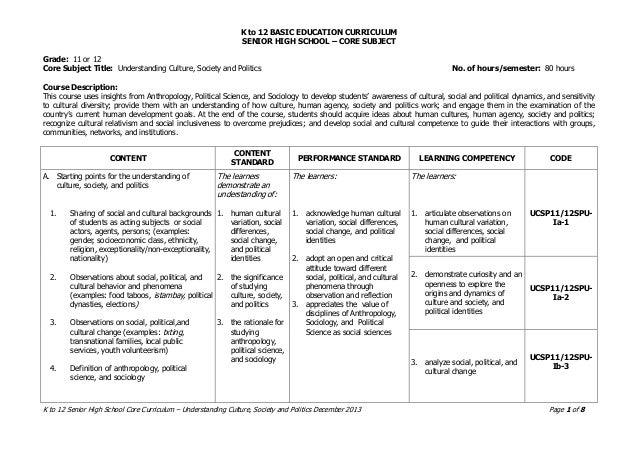 K to 12 BASIC EDUCATION CURRICULUM SENIOR HIGH SCHOOL – CORE SUBJECT K to 12 Senior High School Core Curriculum – Understa...