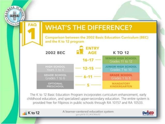 K 12 Grading System Senior HS