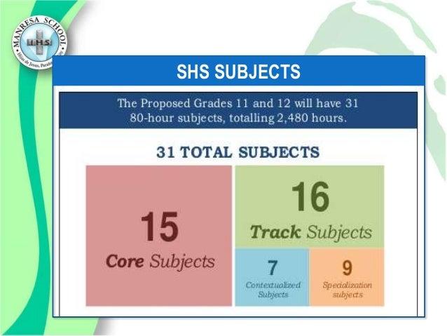 K-12 Grading System - Senior HS