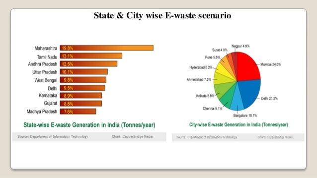 seminar presentation on electronic waste e waste rh slideshare net