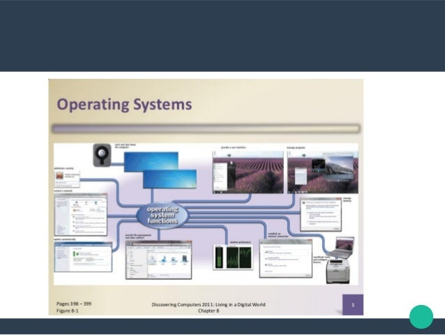 Types of personal operating system  Disk operating system (DOS)  Windows operating system  Unix operating system  Linu...