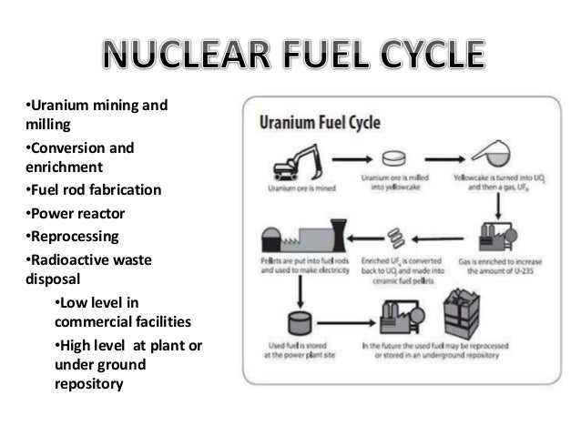 Nuclear power plant ppt 9 ccuart Choice Image