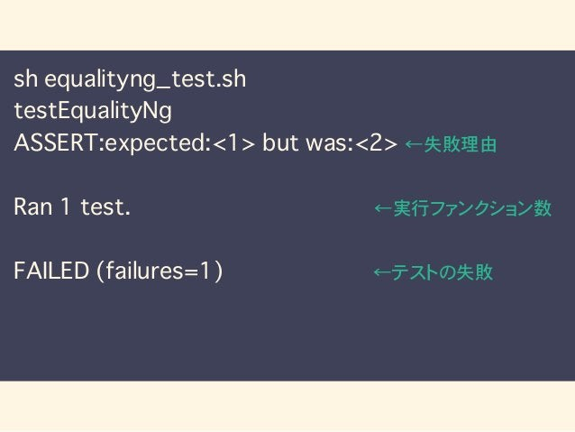 sh equalityng_test.sh testEqualityNg ASSERT:expected:<1> but was:<2> ←失敗理由 Ran 1 test. ←実行ファンクション数 FAILED (failures=1) ←テス...