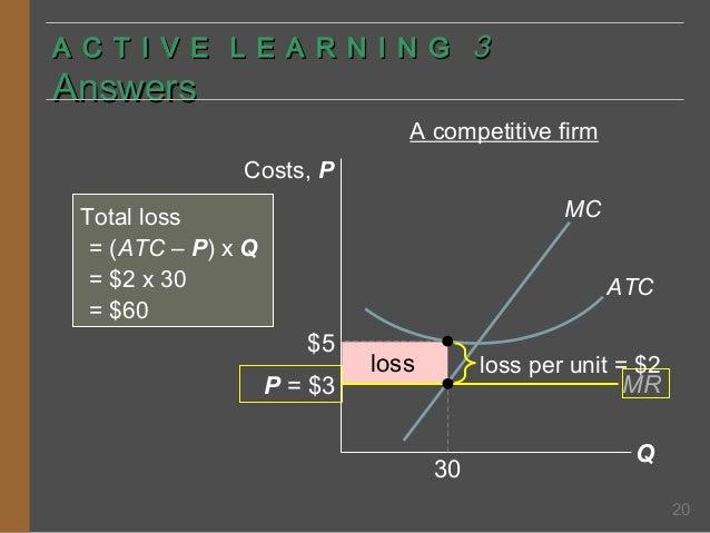 A C T I V E L E A R N I N G 3  Answers  A competitive firm Costs, P MC  Total loss = (ATC – P) x Q = $2 x 30 = $60  ATC  $...