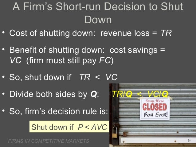 A Firm's Short-run Decision to Shut Down • Cost of shutting down: revenue loss = TR • Benefit of shutting down: cost savin...