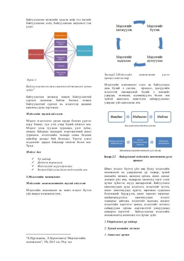Д.Бидэрян, Э.Болор, Б.Уянга, Х.Чанцалдулам-Байгууллагын хөгжил ба ажлын гүйцэтгэлийн хамаарал Slide 2