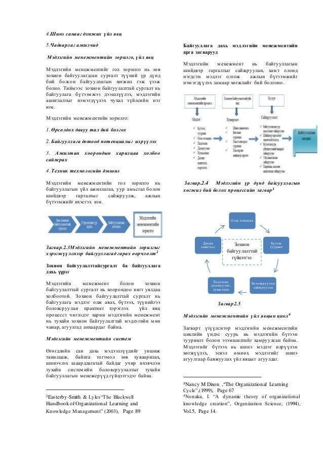 Д.Бидэрян, Э.Болор, Б.Уянга, Х.Чанцалдулам-Байгууллагын хөгжил ба ажлын гүйцэтгэлийн хамаарал Slide 3