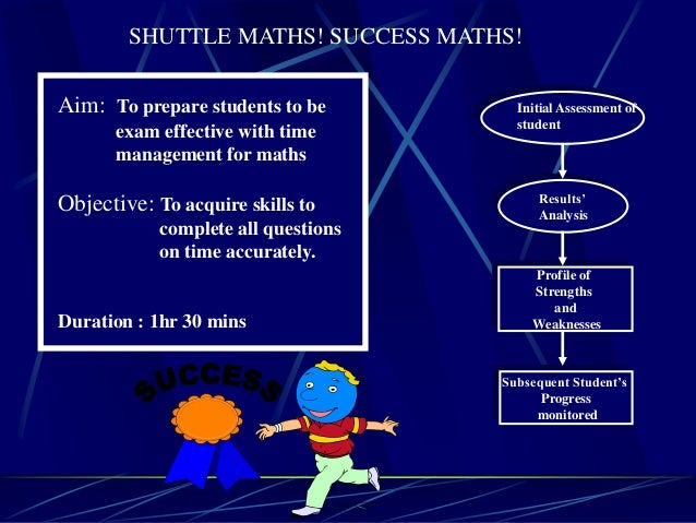 Results' Analysis Profile of Strengths and Weaknesses Subsequent Student's Progress monitored Initial Assessment of studen...