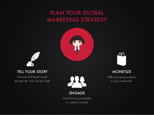 PLAN YOUR GLOBAL                            MARKETING STRATEGY TELL YOUR STORY                                            ...