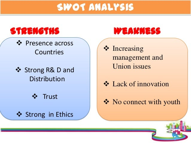 swot analysis for sara lee This case study provides an evaluation of sara lee corporation and particularly its operations of product lines available through the wal-mart stores to begin with, an effective swot analysis of the company was conducted where strengths and opportunities are identified while addressing possible threats and improving its weaknesses to avoid .