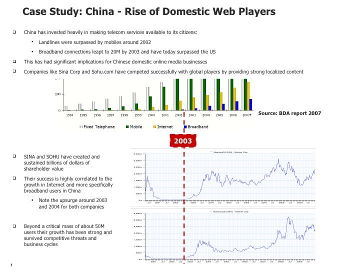 Case Study: China - Rise of Domestic Web Players <ul><li>SINA and SOHU have created and sustained billions of dollars of s...