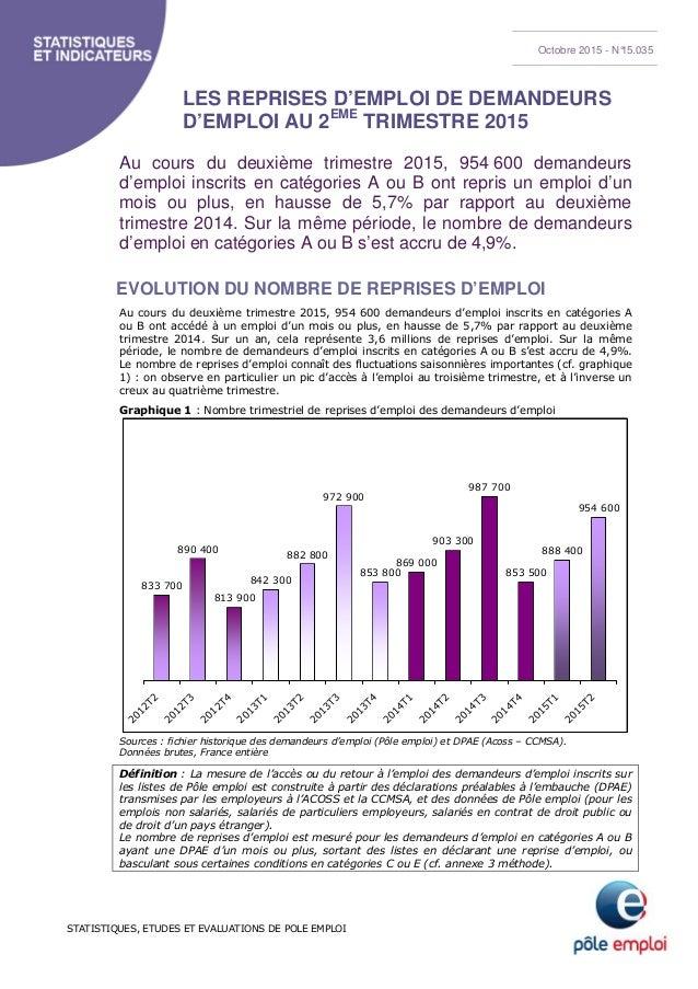 STATISTIQUES, ETUDES ET EVALUATIONS DE POLE EMPLOI LES REPRISES D'EMPLOI DE DEMANDEURS D'EMPLOI AU 2EME TRIMESTRE 2015 Au ...
