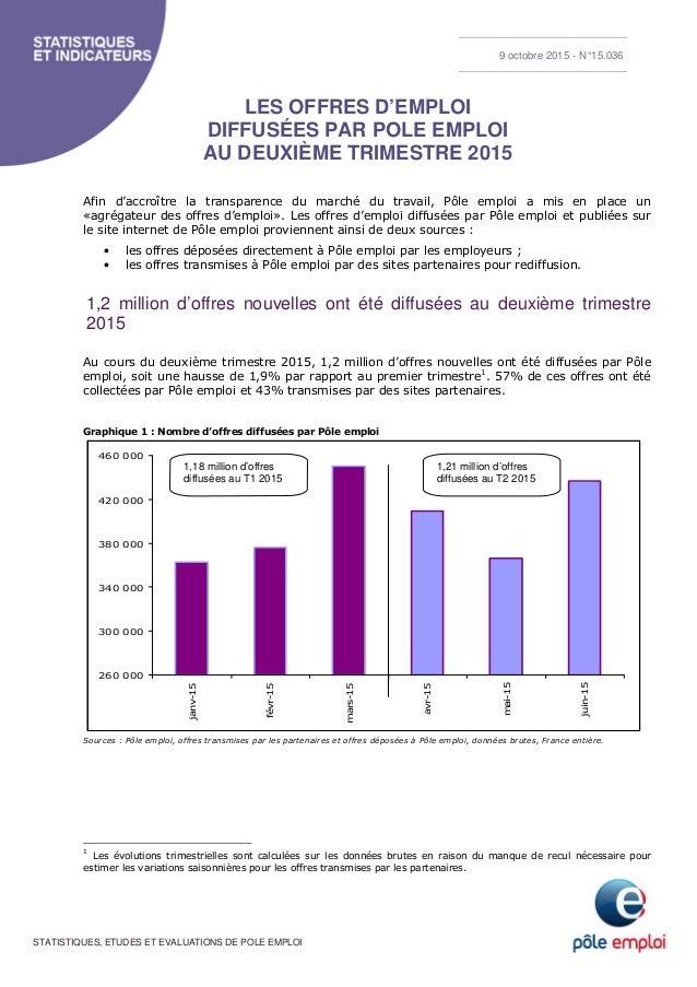 STATISTIQUES, ETUDES ET EVALUATIONS DE POLE EMPLOI LES OFFRES D'EMPLOI DIFFUSÉES PAR POLE EMPLOI AU DEUXIÈME TRIMESTRE 201...