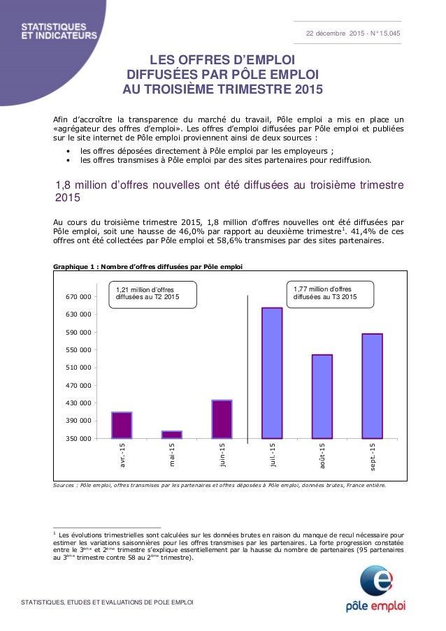 Offres D Emploi Diffusees Par Pole Emploi Au 3e Trimestre 2015