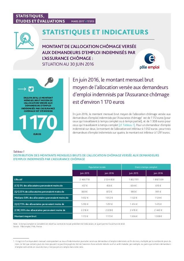 STATISTIQUES, ÉTUDES ET ÉVALUATIONS MARS 2017 #17.013 STATISTIQUES ET INDICATEURS MONTANT DE L'ALLOCATIONCHÔMAGEVERSÉE AUX...