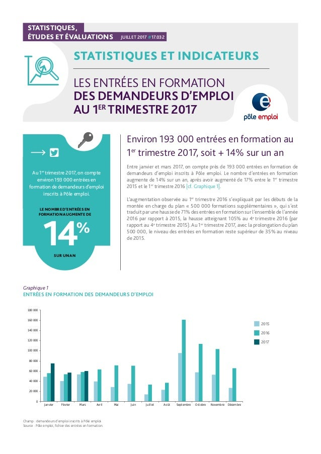 formation pole emploi non indemnise
