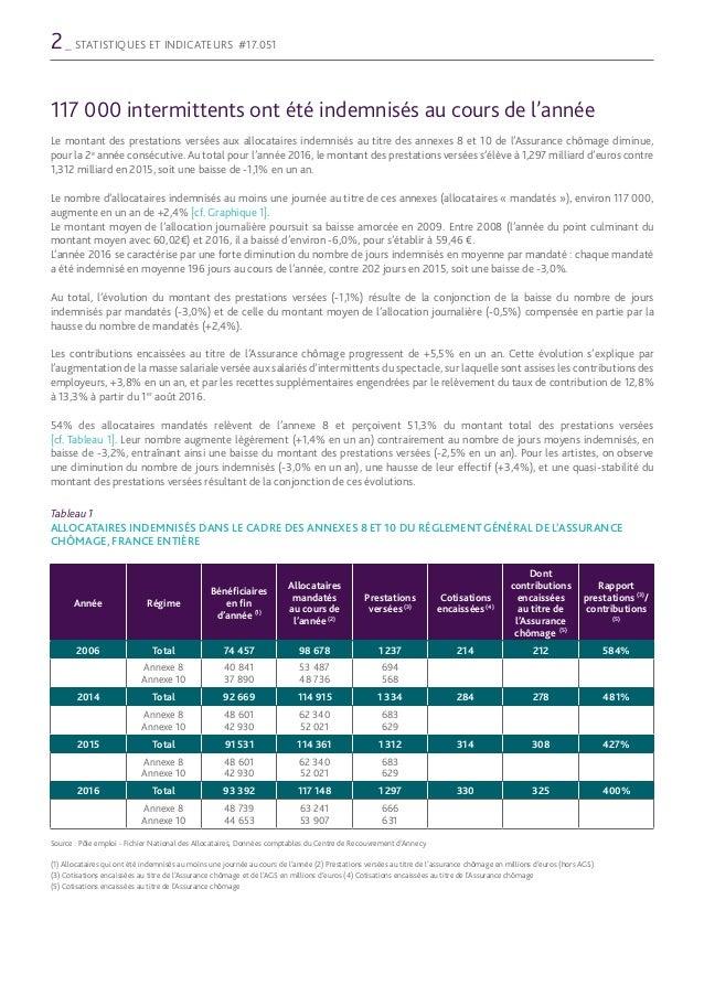 Les allocataires indemnisés au titre des annexes 8 et 10 ...