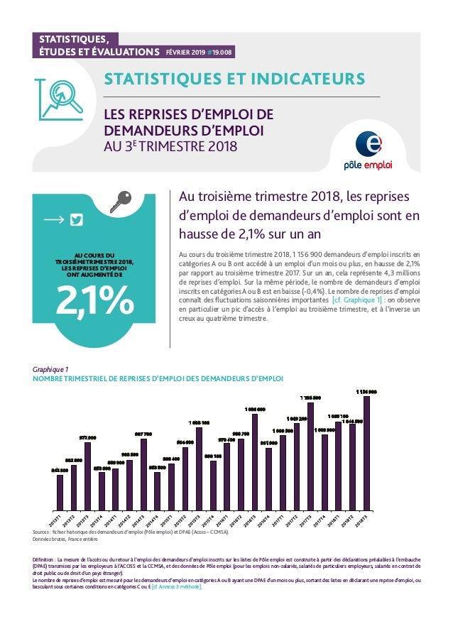 STATISTIQUES, ÉTUDES ET ÉVALUATIONS FÉVRIER 2019 #19.008 STATISTIQUES ET INDICATEURS LES REPRISES D'EMPLOI DE DEMANDEURS D...
