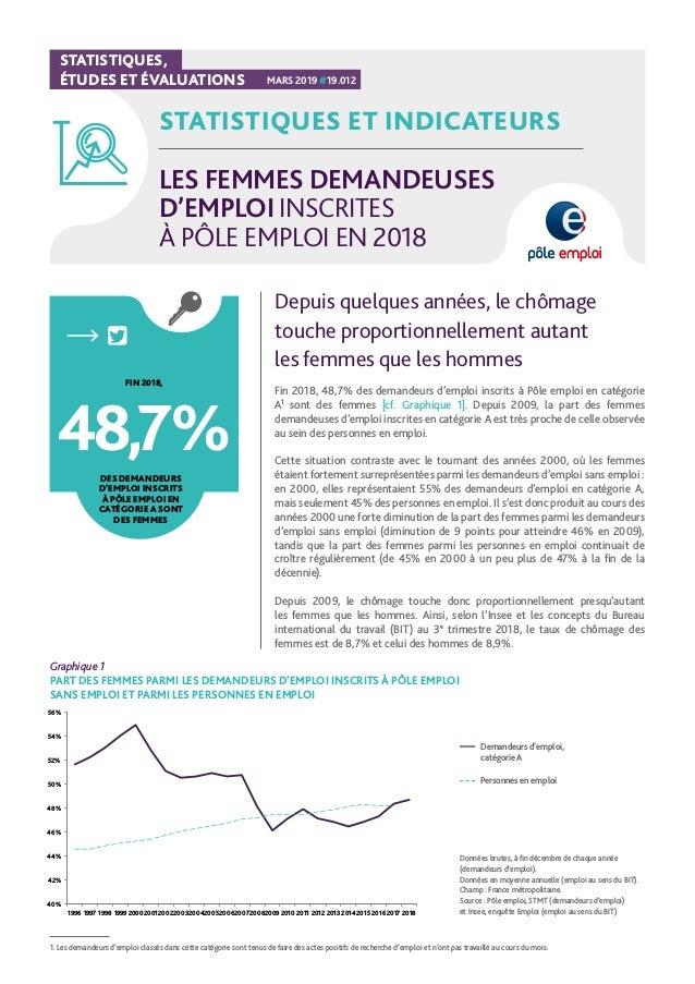 Graphique 1 PART DES FEMMES PARMI LES DEMANDEURS D'EMPLOI INSCRITS À PÔLE EMPLOI SANS EMPLOI ET PARMI LES PERSONNES EN EMP...